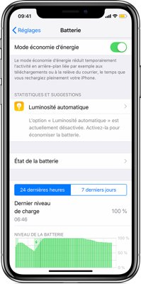 iphone batterie mode economie energie